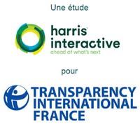 3 décembre 2015 – Lanceurs d'alerte : les salariés français ne savent pas à qui signaler les pratiques de corruption sur leur lieu de travail selon un sondage