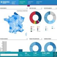 16 décembre 2015 – Un outil interactif lève le voile sur les activités et intérêts des parlementaires