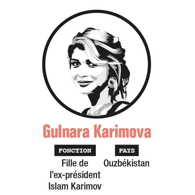 Restitution par la France à l'Ouzbékistan des avoirs acquis illégalement par Gulnara Karimova : une occasion manquée